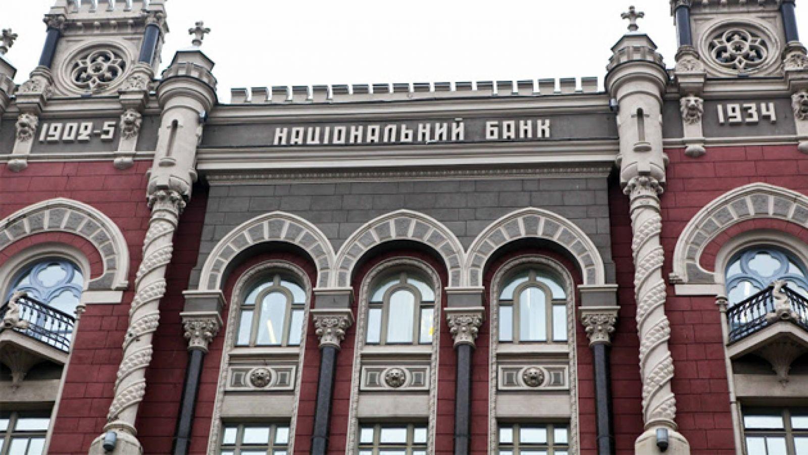 Проблеми українських банків