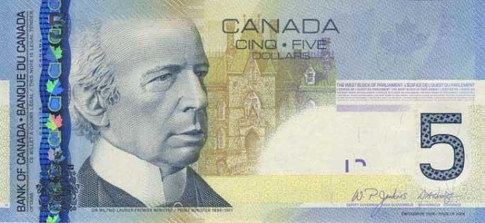 Курс канадського долара
